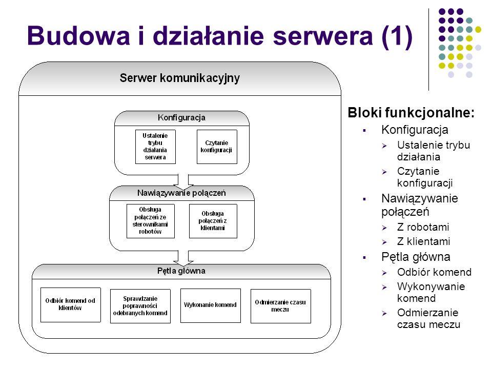 Budowa i działanie serwera (1)