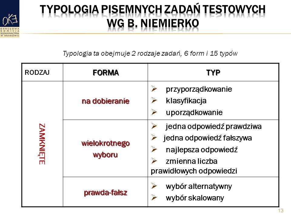 Typologia pisemnych zadań testowych