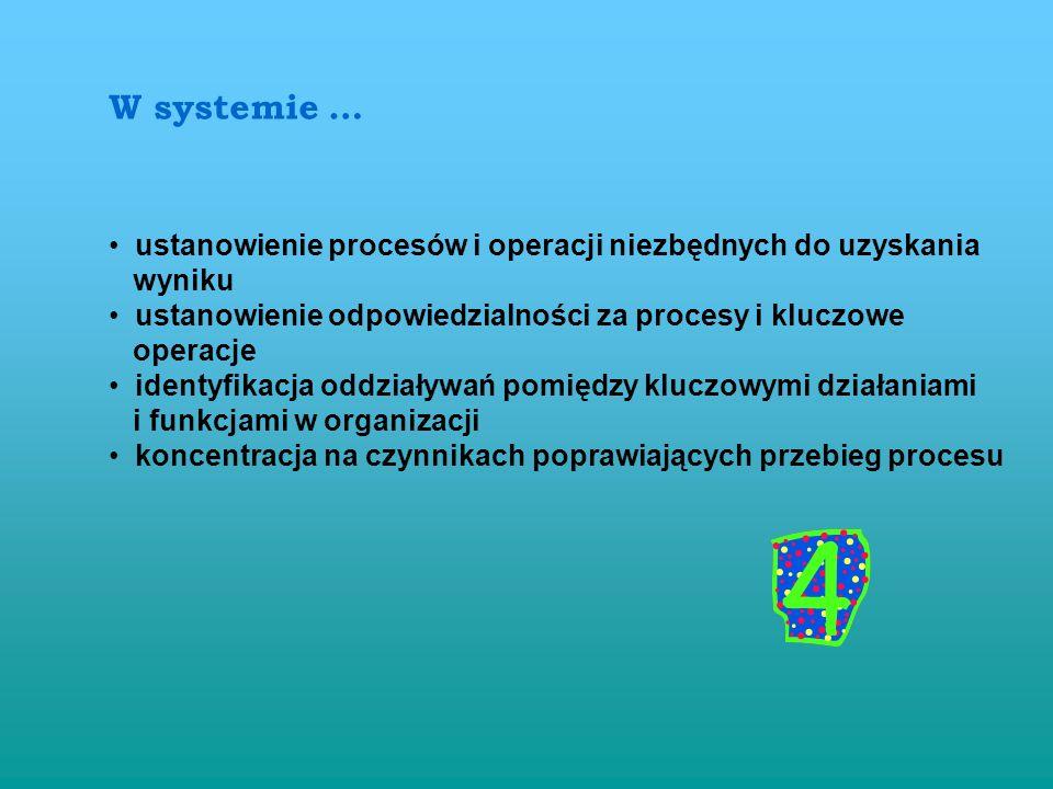 W systemie … ustanowienie procesów i operacji niezbędnych do uzyskania