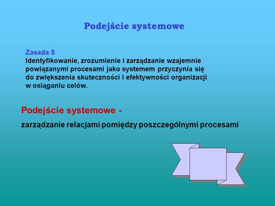 Podejście systemowe Podejście systemowe -