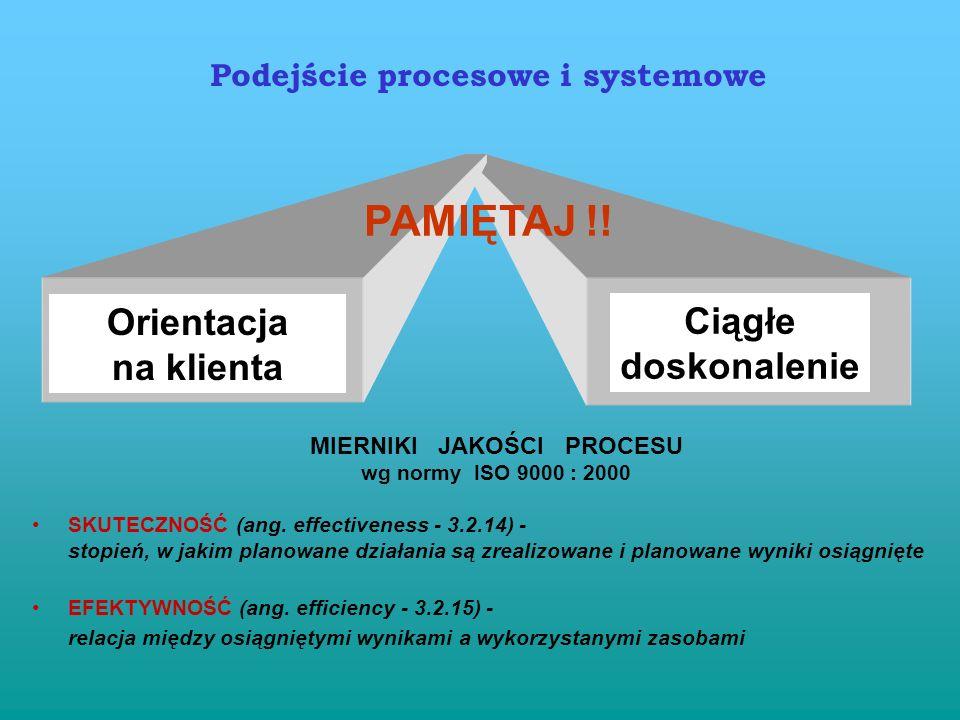 MIERNIKI JAKOŚCI PROCESU wg normy ISO 9000 : 2000