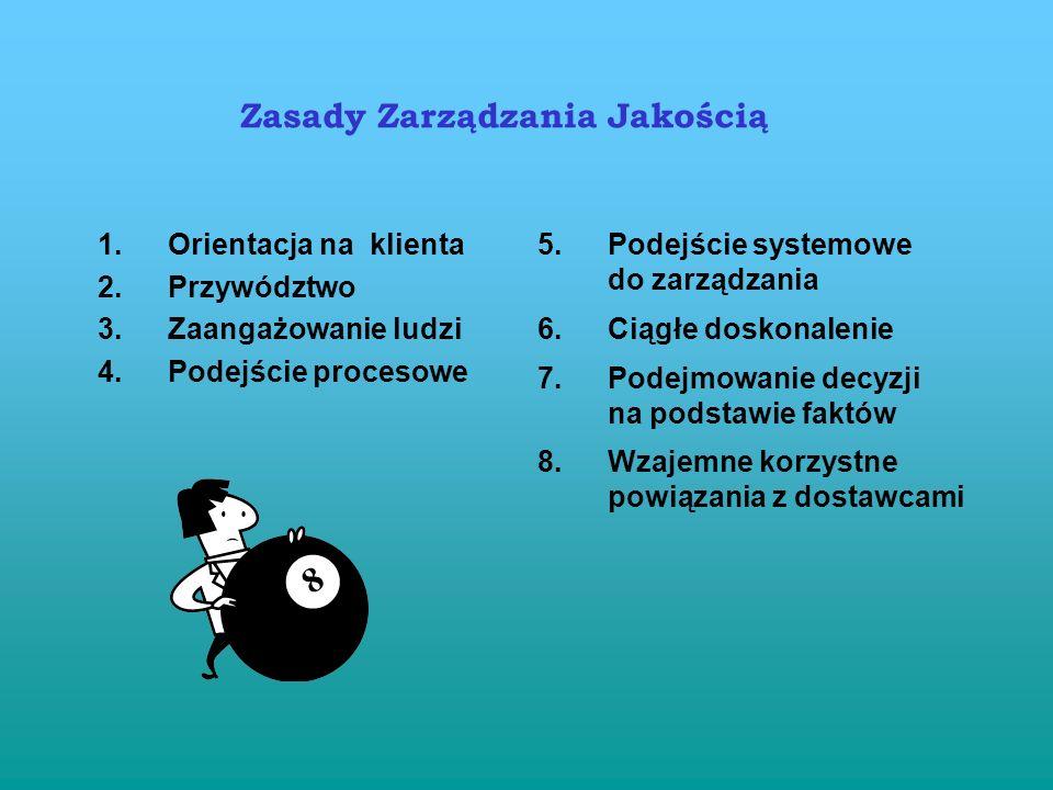 Zasady Zarządzania Jakością
