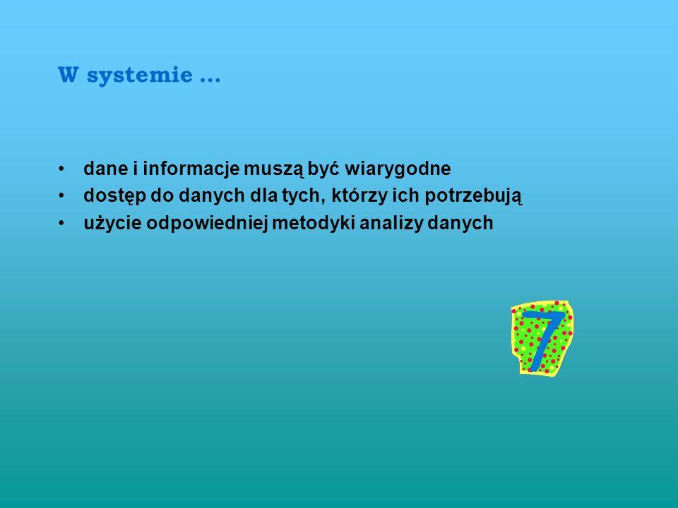 W systemie … dane i informacje muszą być wiarygodne