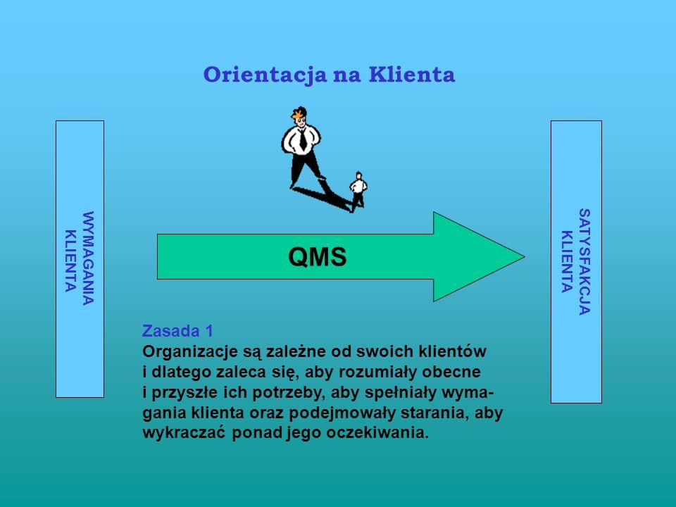 QMS Orientacja na Klienta Zasada 1
