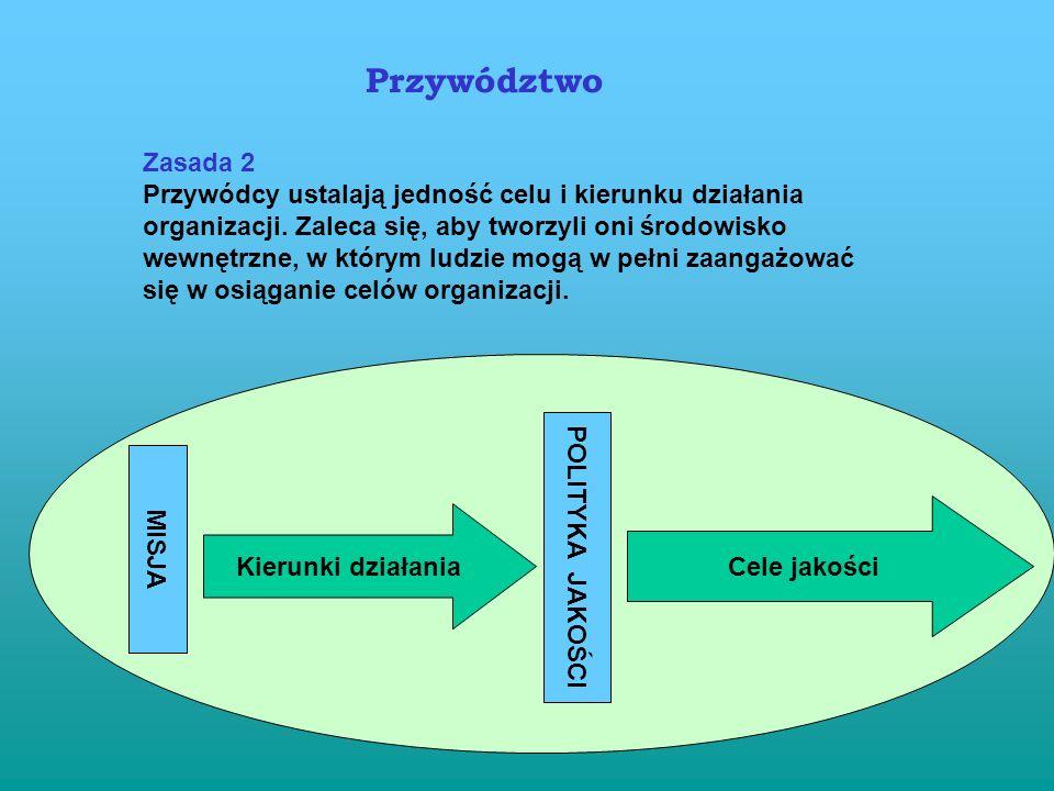 Przywództwo Zasada 2.