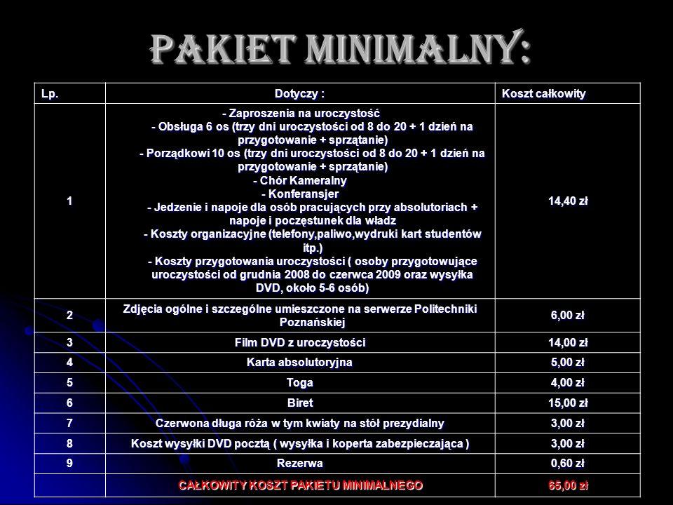PAKIET MINIMALNY: Lp. Dotyczy : Koszt całkowity 1