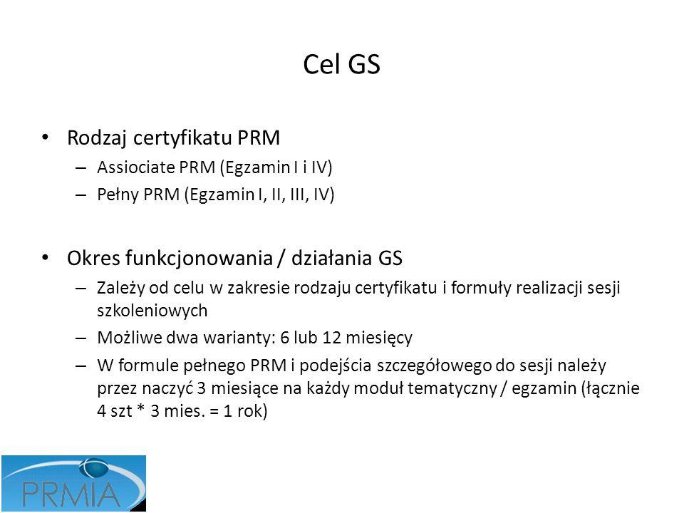 Cel GS Rodzaj certyfikatu PRM Okres funkcjonowania / działania GS