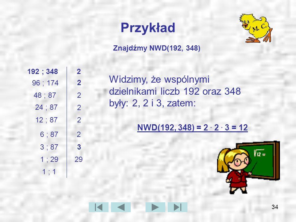 Przykład Znajdźmy NWD(192, 348) 192 ; 348. 2. Widzimy, że wspólnymi dzielnikami liczb 192 oraz 348 były: 2, 2 i 3, zatem: