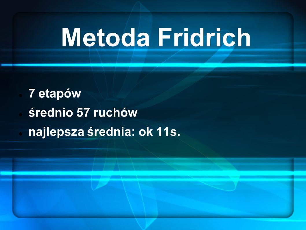 Metoda Fridrich 7 etapów średnio 57 ruchów najlepsza średnia: ok 11s.