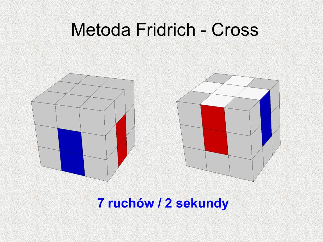 Metoda Fridrich - Cross