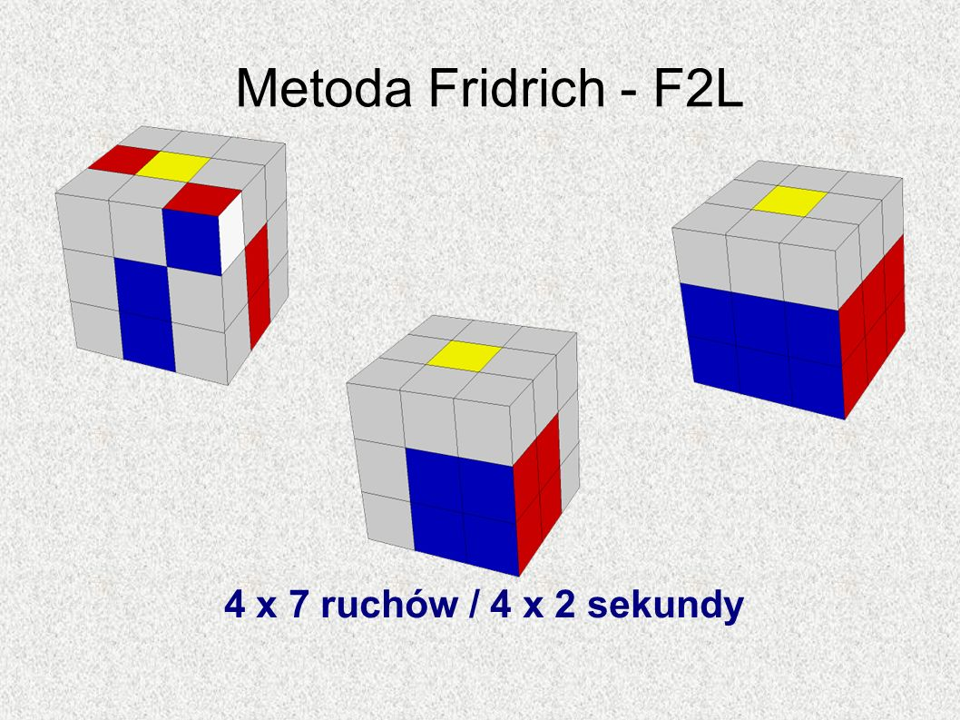 Metoda Fridrich - F2L 4 x 7 ruchów / 4 x 2 sekundy