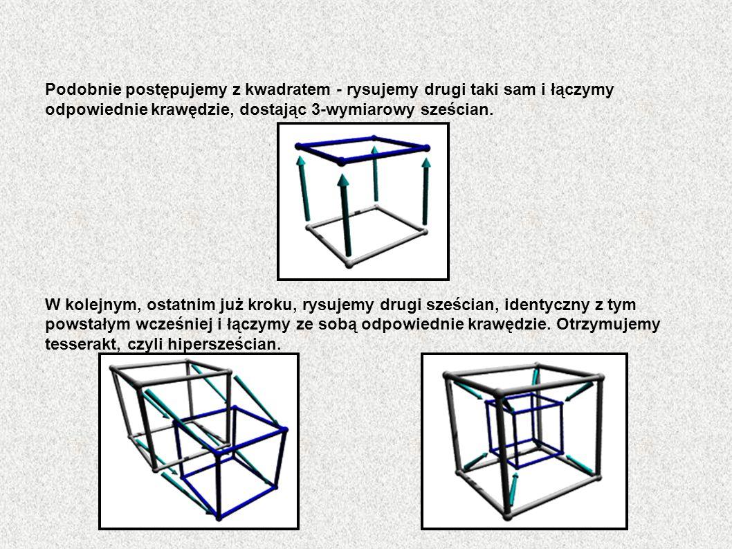 Podobnie postępujemy z kwadratem - rysujemy drugi taki sam i łączymy odpowiednie krawędzie, dostając 3-wymiarowy sześcian.