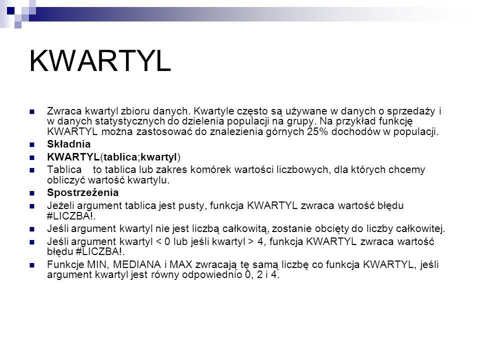 KWARTYL