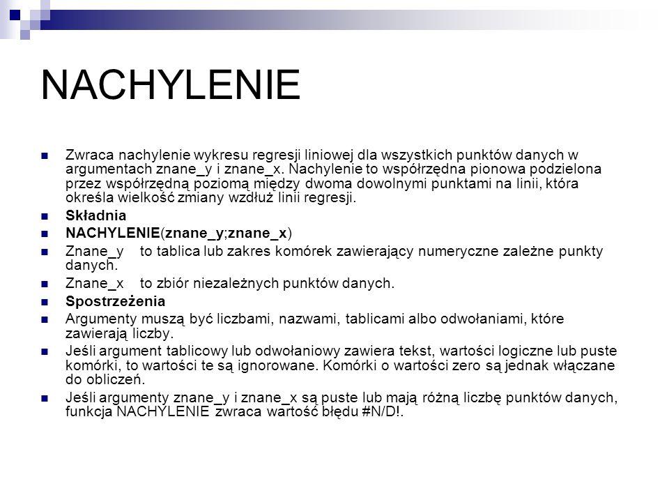 NACHYLENIE