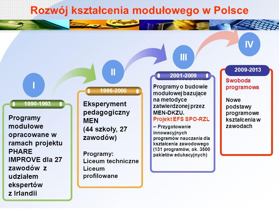 Rozwój kształcenia modułowego w Polsce