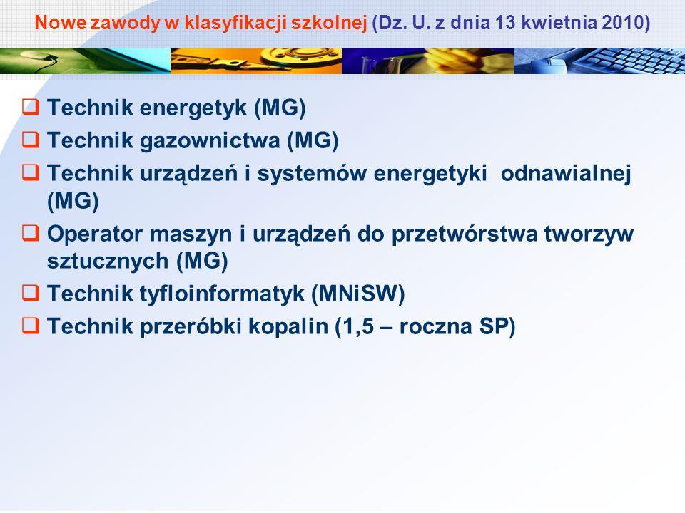 Nowe zawody w klasyfikacji szkolnej (Dz. U. z dnia 13 kwietnia 2010)