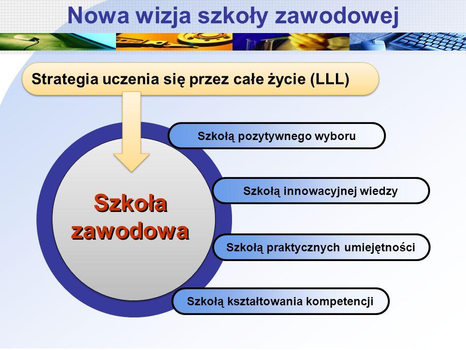Nowa wizja szkoły zawodowej
