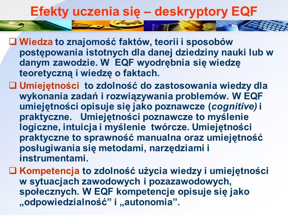 Efekty uczenia się – deskryptory EQF