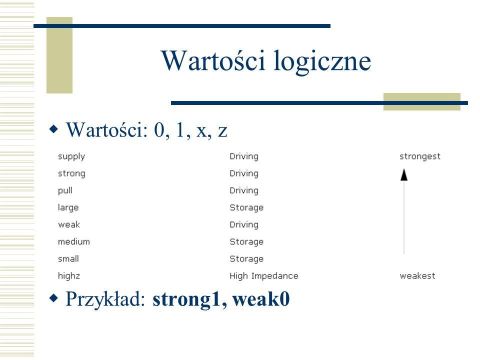 Wartości logiczne Wartości: 0, 1, x, z Przykład: strong1, weak0