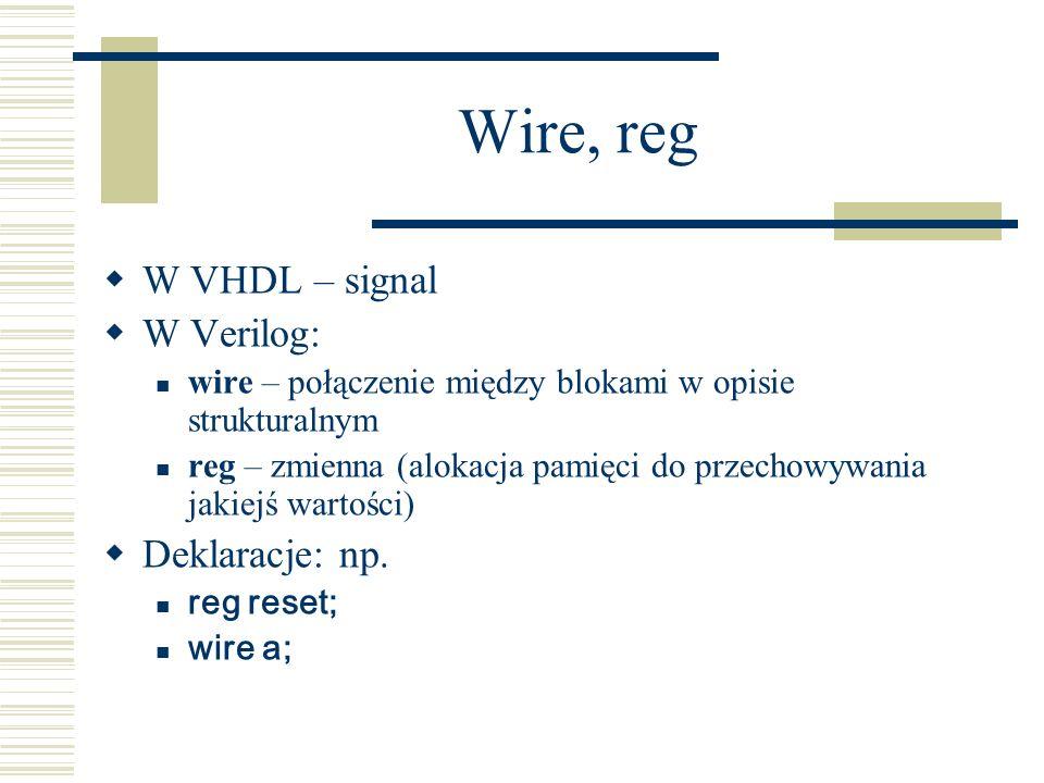 Wire, reg W VHDL – signal W Verilog: Deklaracje: np.