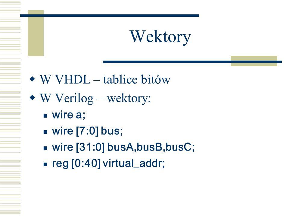 Wektory W VHDL – tablice bitów W Verilog – wektory: wire a;