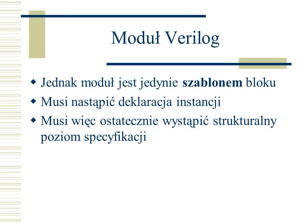 Moduł Verilog Jednak moduł jest jedynie szablonem bloku