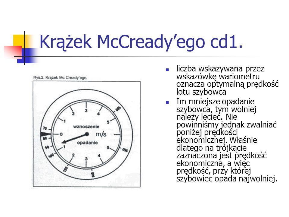 Krążek McCready'ego cd1.