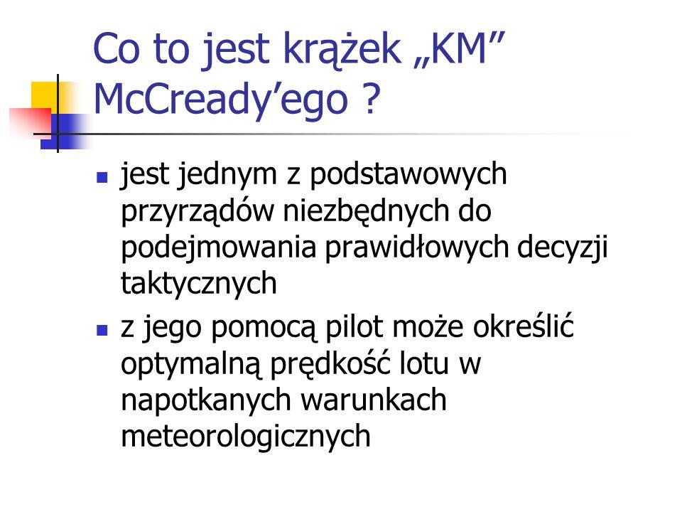 """Co to jest krążek """"KM McCready'ego"""