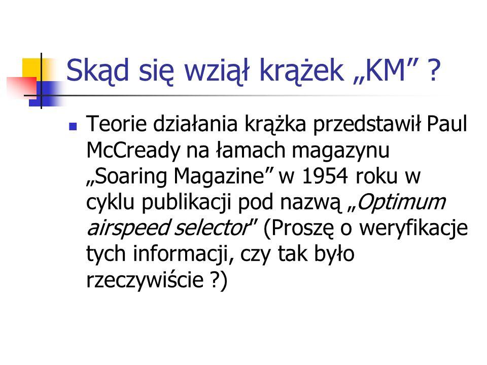 """Skąd się wziął krążek """"KM"""
