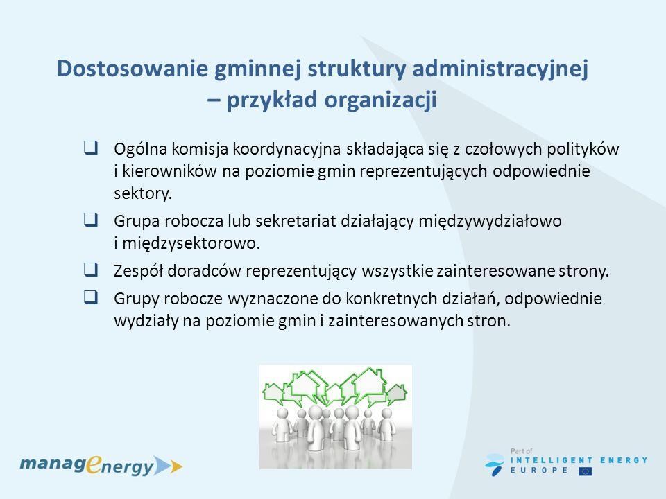 Dostosowanie gminnej struktury administracyjnej – przykład organizacji