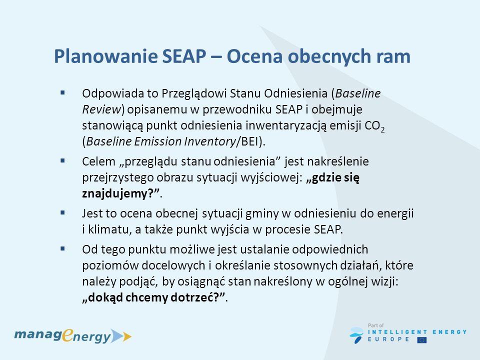 Planowanie SEAP – Ocena obecnych ram
