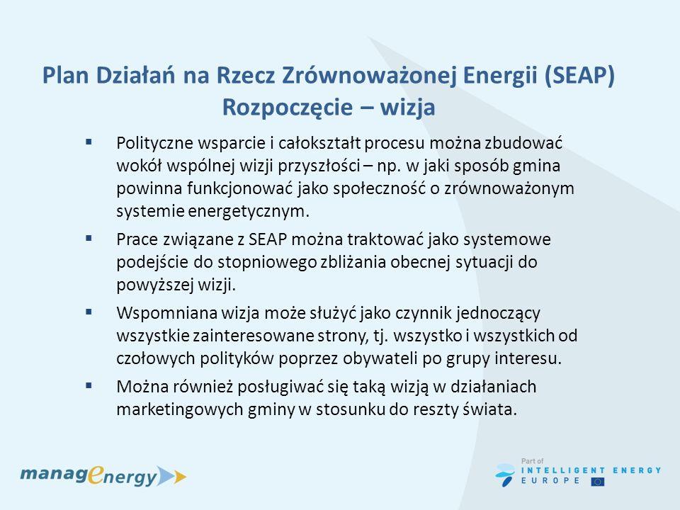 Plan Działań na Rzecz Zrównoważonej Energii (SEAP) Rozpoczęcie – wizja