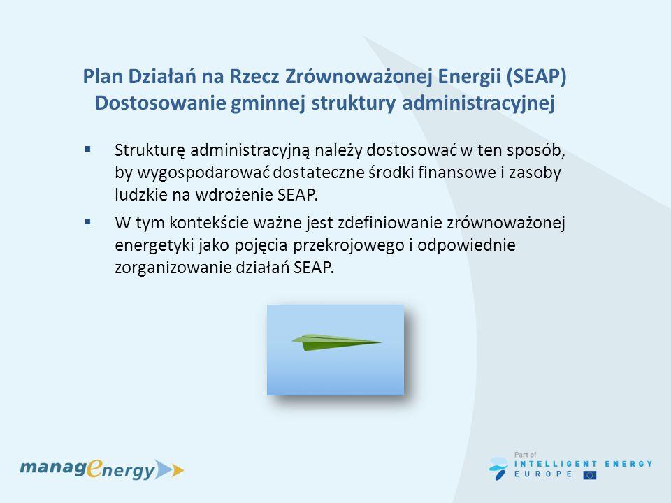 Plan Działań na Rzecz Zrównoważonej Energii (SEAP) Dostosowanie gminnej struktury administracyjnej