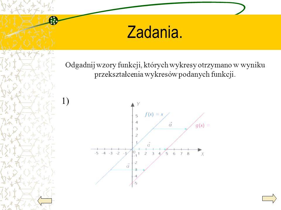 Zadania. Odgadnij wzory funkcji, których wykresy otrzymano w wyniku przekształcenia wykresów podanych funkcji.