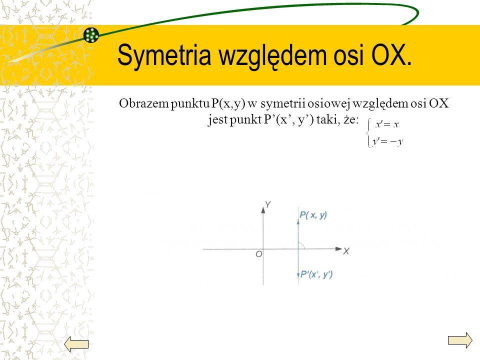 Symetria względem osi OX.