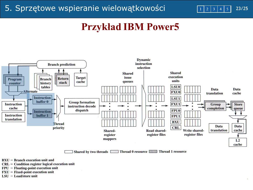 Przykład IBM Power5