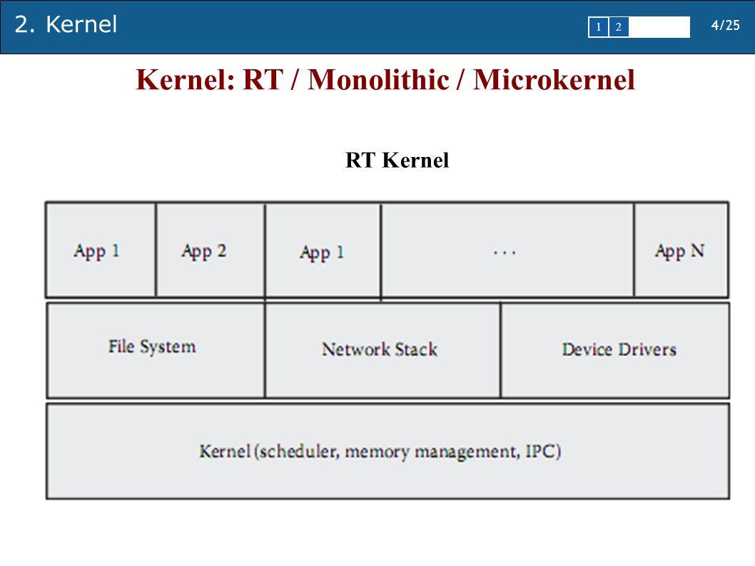 Kernel: RT / Monolithic / Microkernel