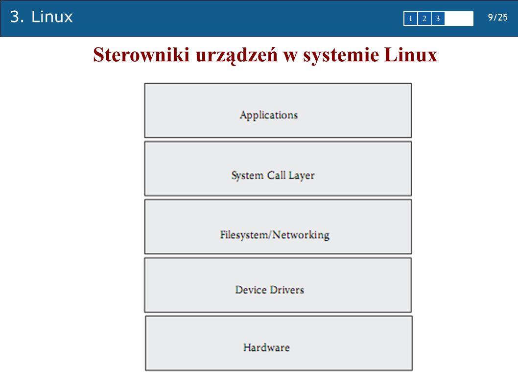 Sterowniki urządzeń w systemie Linux