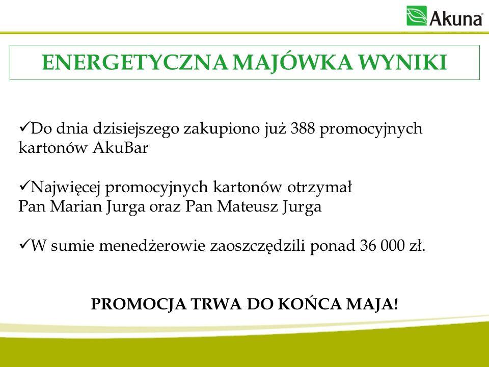 ENERGETYCZNA MAJÓWKA WYNIKI PROMOCJA TRWA DO KOŃCA MAJA!