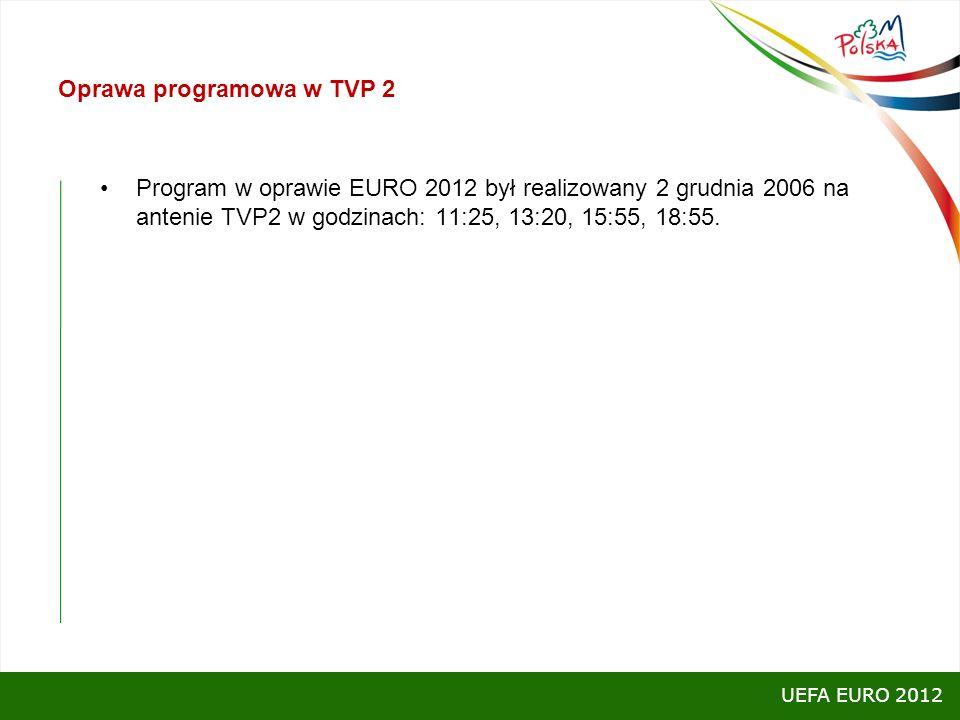 Oprawa programowa w TVP 2