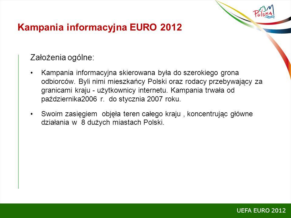 Kampania informacyjna EURO 2012