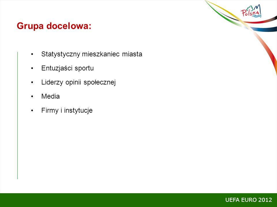 Grupa docelowa: Statystyczny mieszkaniec miasta Entuzjaści sportu