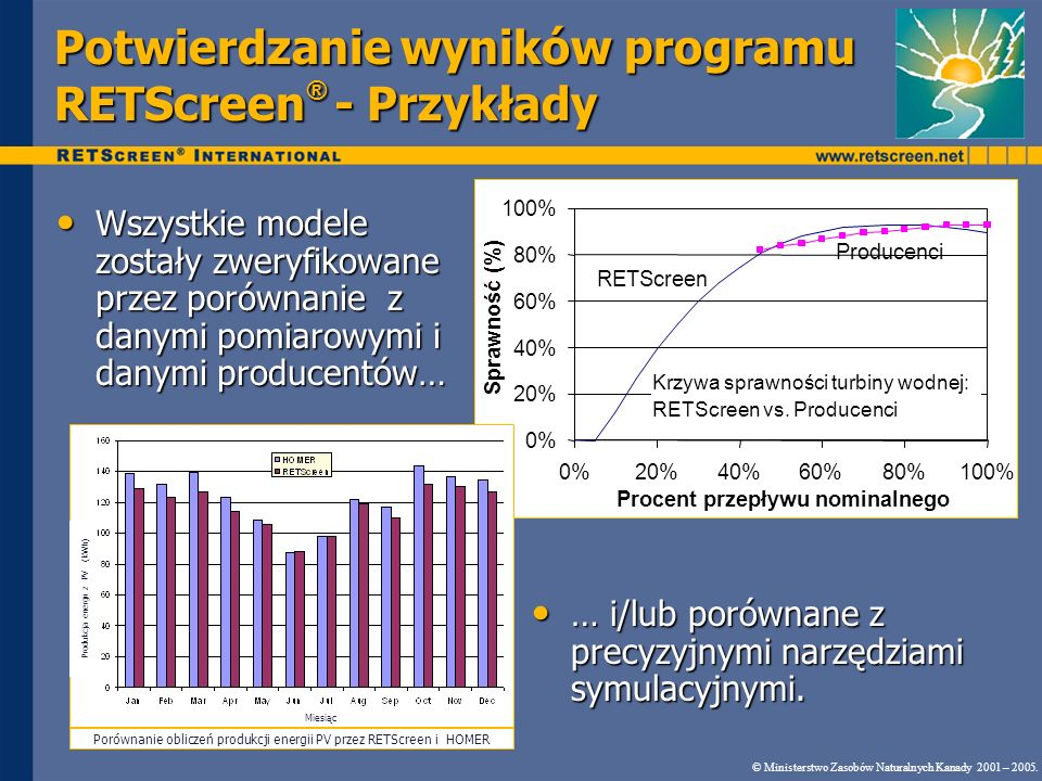 Potwierdzanie wyników programu RETScreen® - Przykłady