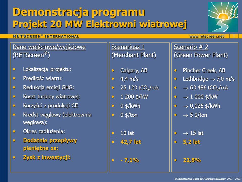 Demonstracja programu Projekt 20 MW Elektrowni wiatrowej
