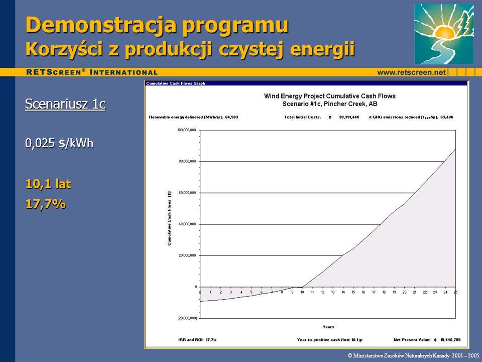 Demonstracja programu Korzyści z produkcji czystej energii