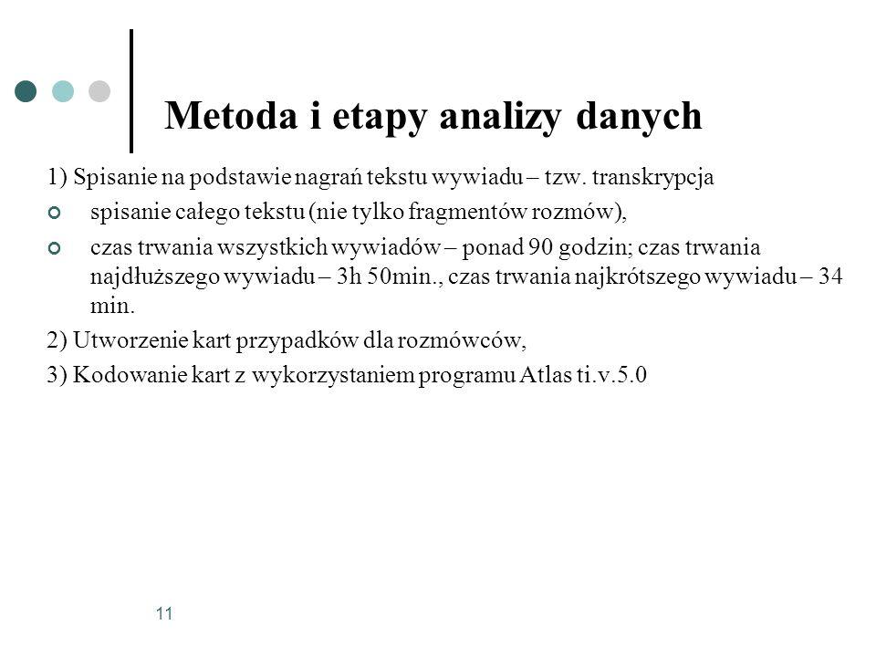 Metoda i etapy analizy danych