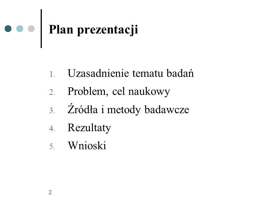 Plan prezentacji Uzasadnienie tematu badań Problem, cel naukowy