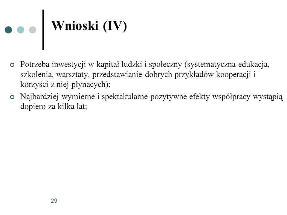 Wnioski (IV)