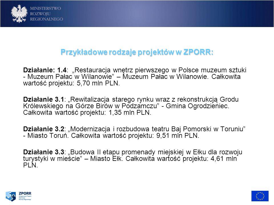 Przykładowe rodzaje projektów w ZPORR: