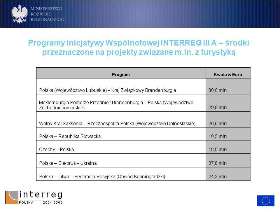 Programy Inicjatywy Wspólnotowej INTERREG III A – środki przeznaczone na projekty związane m.in. z turystyką